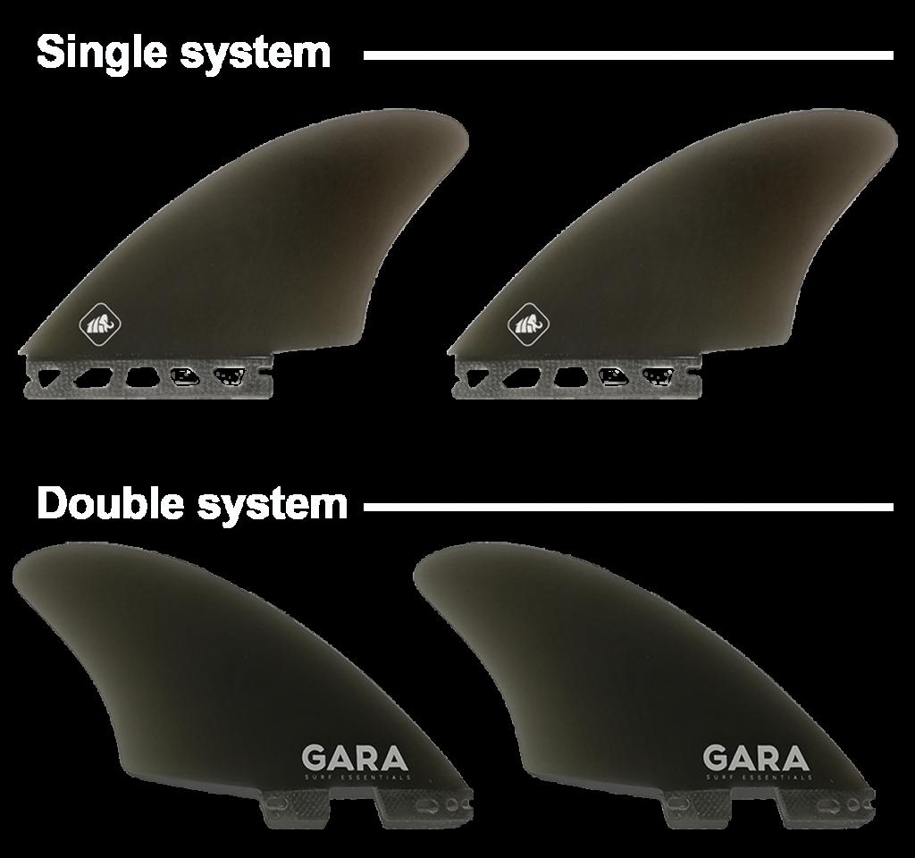 Gara Twin keel fins cataloge